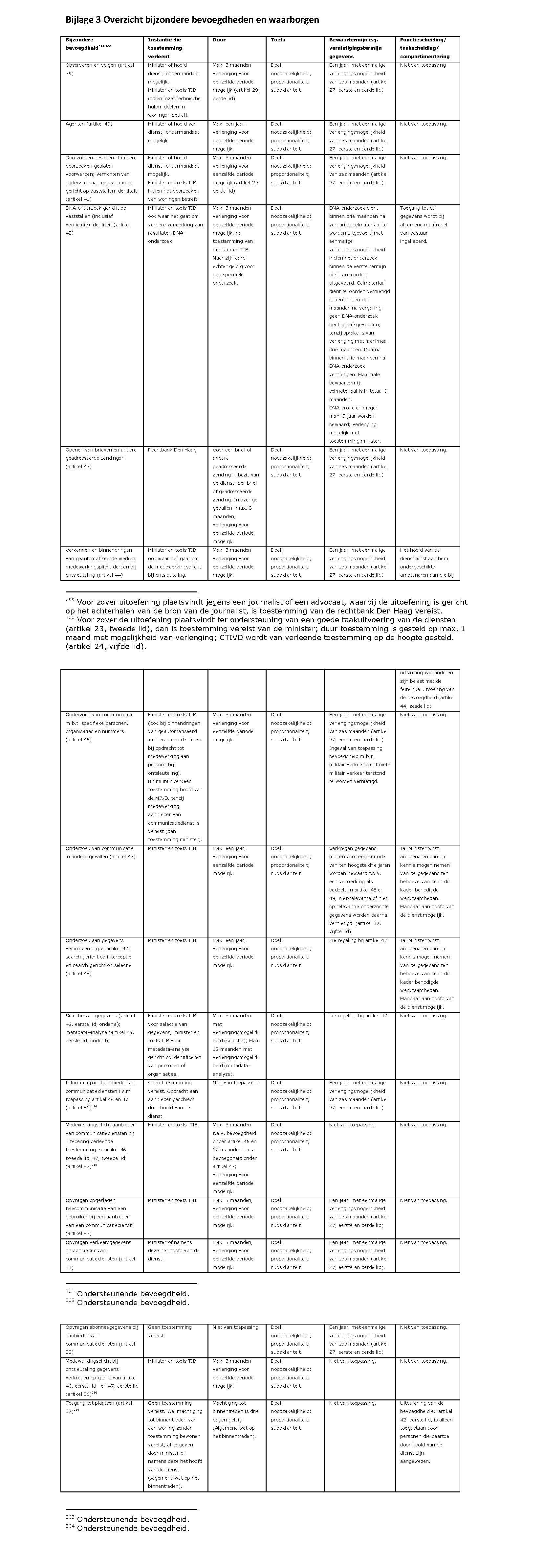 Index of /d